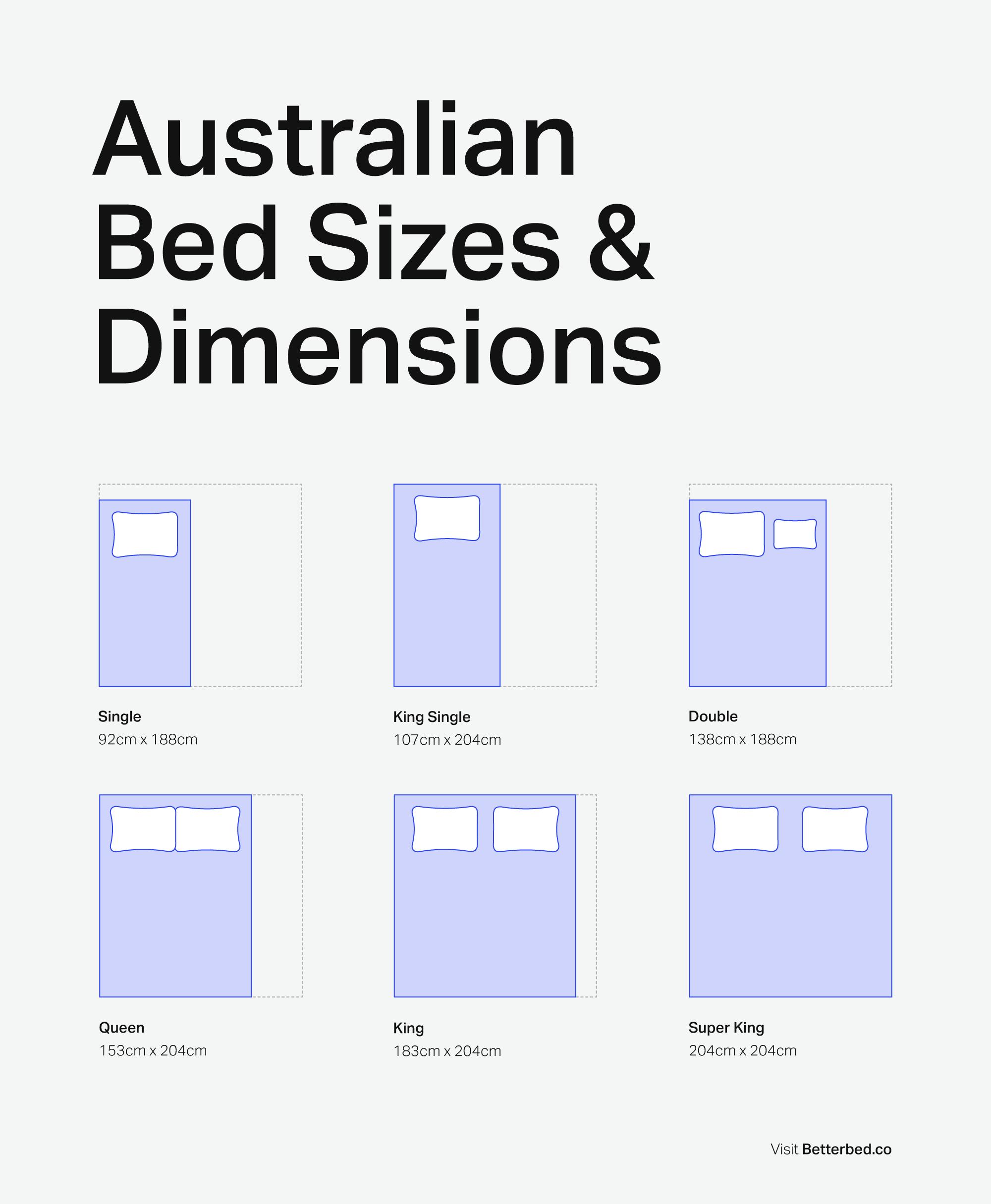 Australian Bed sizes