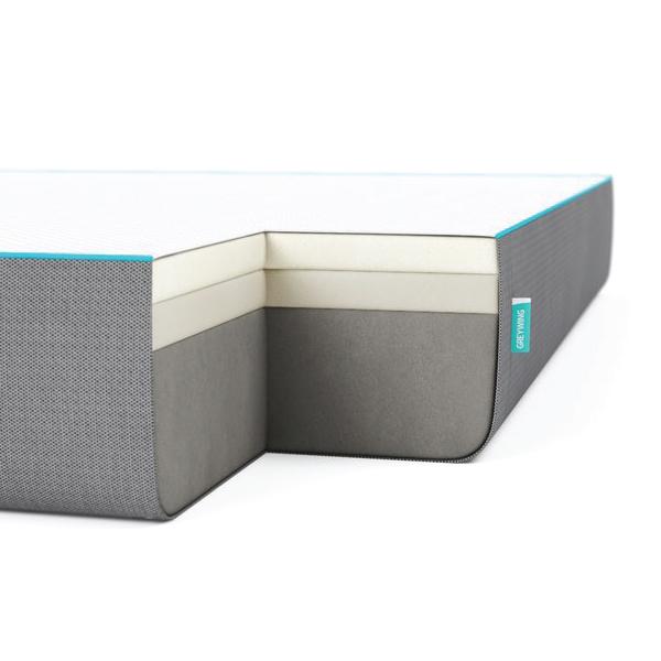 Greywing mattress cross section